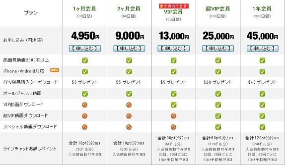 カリビアンコム日本円決済