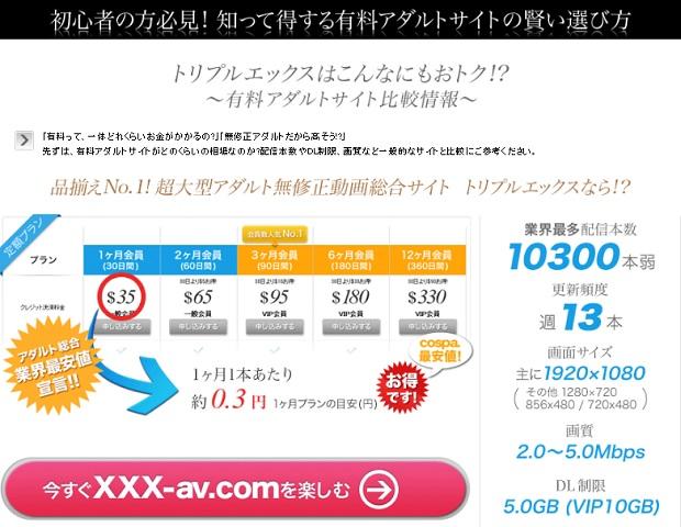 トリプルエックス(xxx-av.com)数値的スペック
